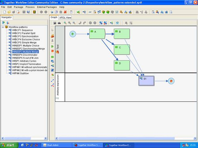 Workflow Patterns Evaluations Products Enhydra Shark